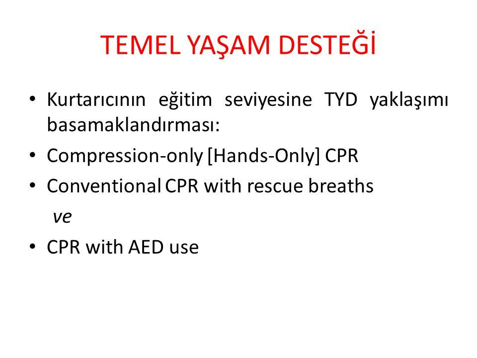 TEMEL YAŞAM DESTEĞİ Kurtarıcının eğitim seviyesine TYD yaklaşımı basamaklandırması: Compression-only [Hands-Only] CPR.